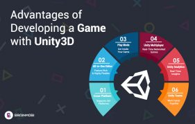 Unity3D Advantages