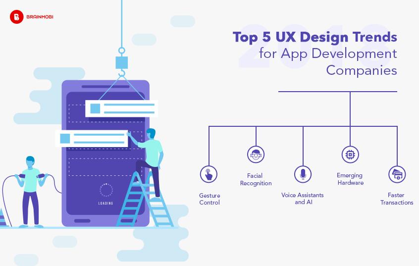 Top 5 Ux Design Trends For App Development Companies